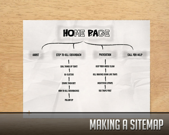 Making a Sitemap