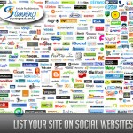 How to Promote Your Website Using Social Websites