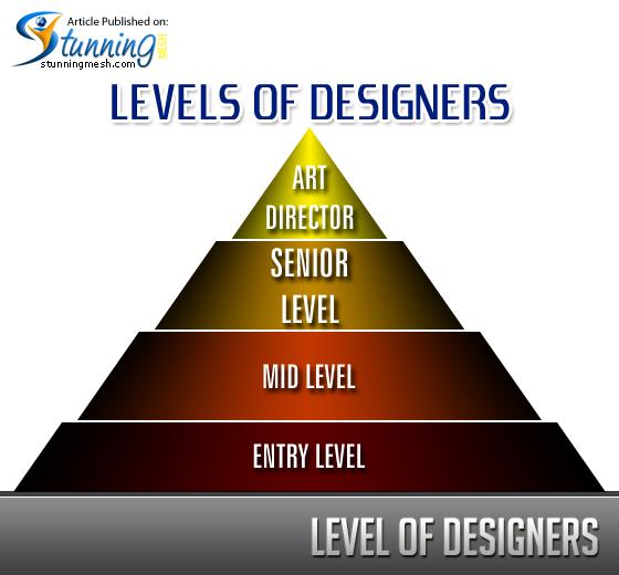 Levels of Graphic Designer