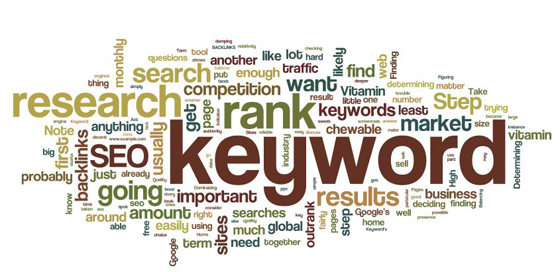 Target keywords relevant to your brand