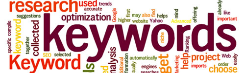 Modifying Content Ignoring the Researched Keywords