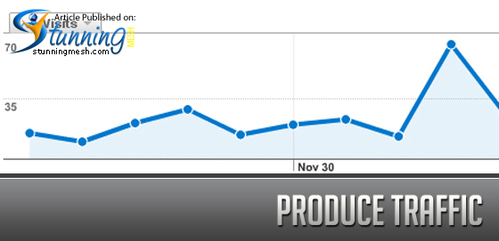 Produce Traffic of Blog