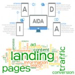 Uncovering The AIDA Technique For Designing A Remarkable Landing Page