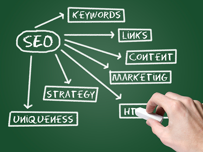Basic Tips on How to Find a Reliable SEO Expert