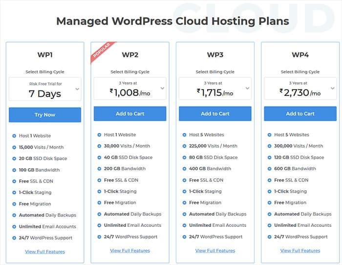 Below are the plans of WordPress cloud hosting