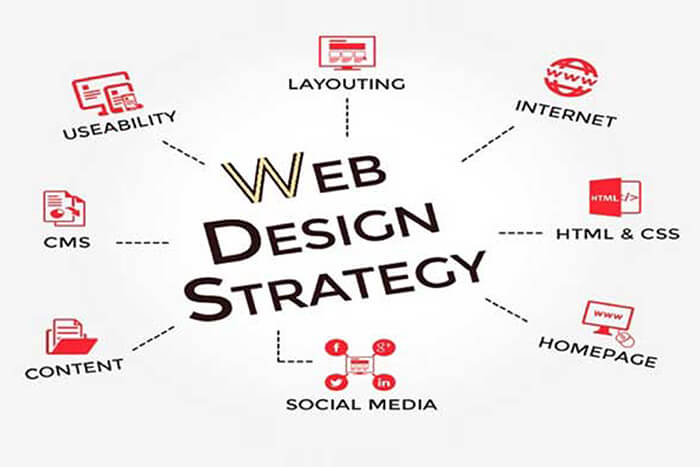 Important Facts About Web Design Strategy