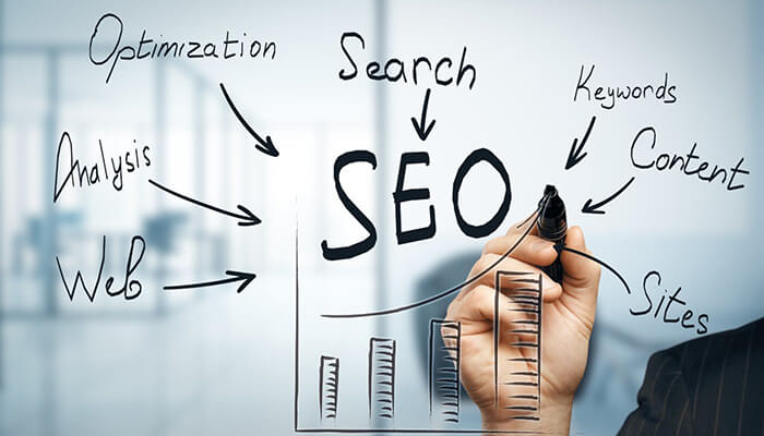 Search Engine Optimization Trends 2020