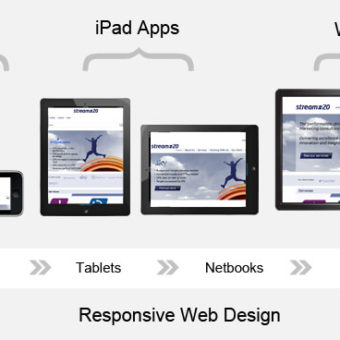 Think Beyond the Normal Website Design - Best Practices For You
