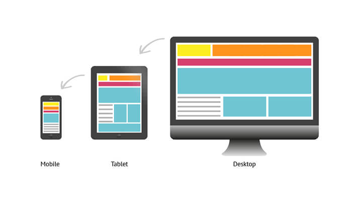 Using Responsive Web Design
