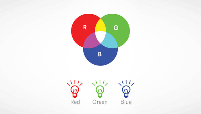 Web Designer Need To Know About Color Theory