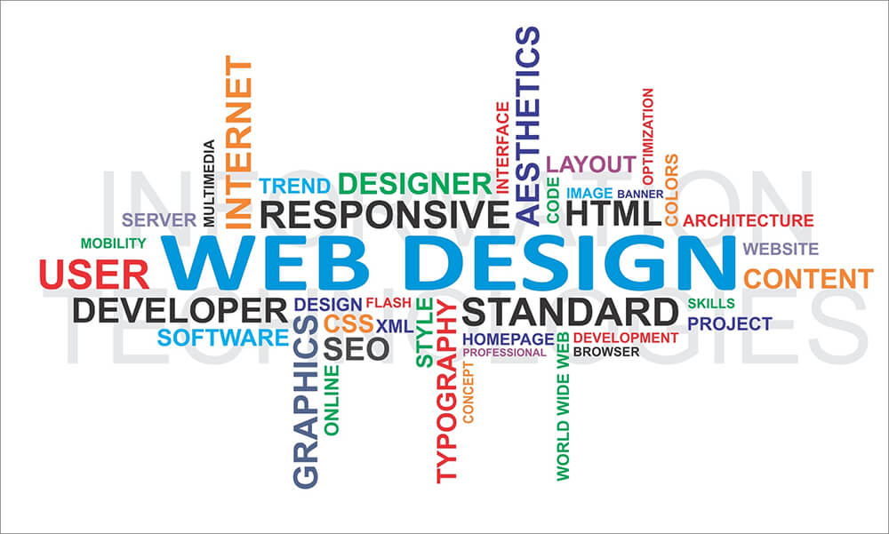 Web Designing Tips That Helps in Increasing Profit