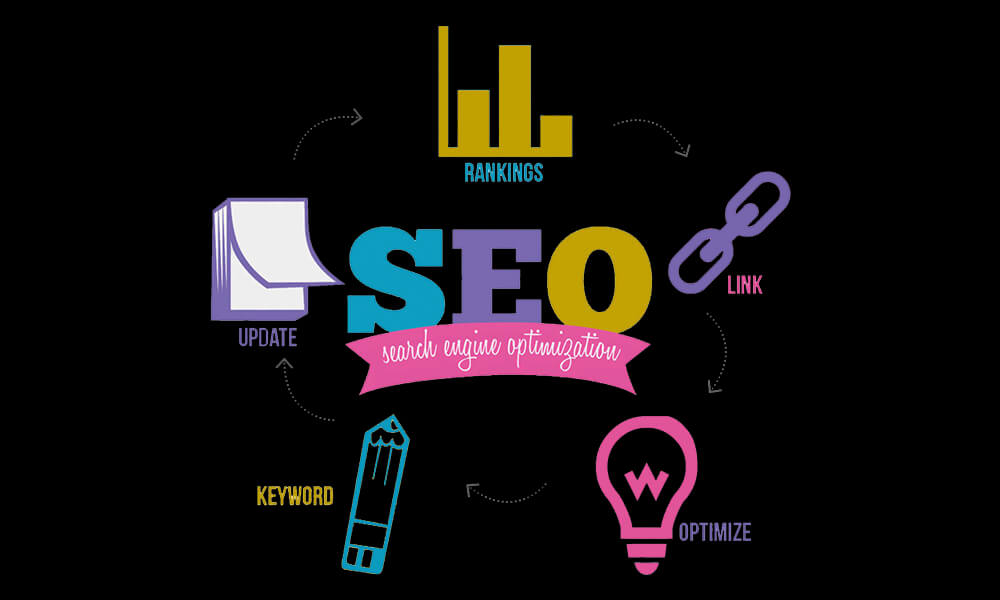 Why SEO is the Magic to Your Business